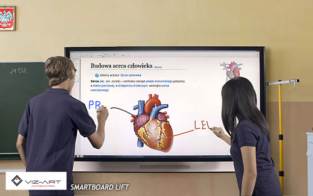 Electric lift for interactive smartboards